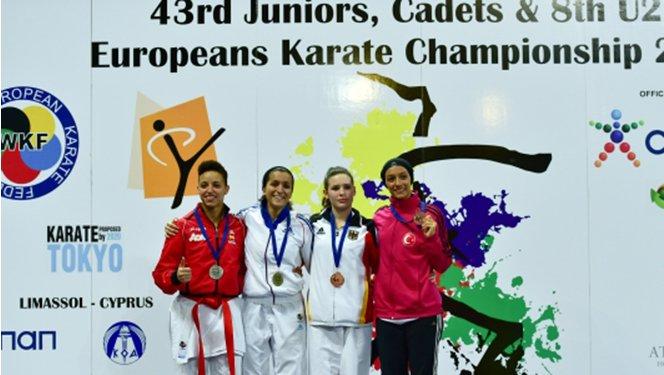 43rd EKF Junior, Cadet and U21 Championships